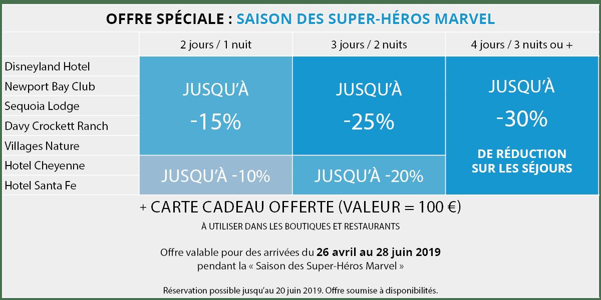 736d7989b68a4 Offre spéciale de printemps pour la saison des super héros Marvel de  Disneyland Paris en 2019